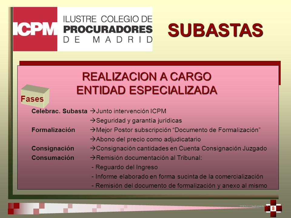 SUBASTAS 8 Celebrac. Subasta Junto intervención ICPM Seguridad y garantía jurídicas Formalización Mejor Postor subscripción Documento de Formalización