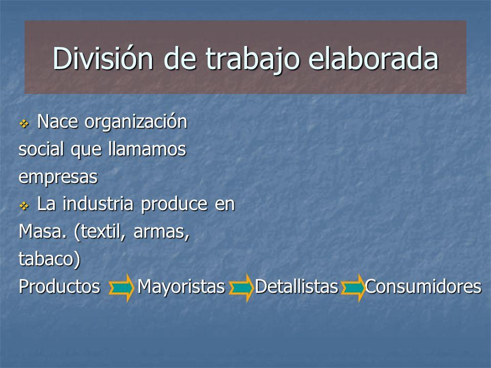 División de trabajo elaborada Nace organización Nace organización social que llamamos empresas La industria produce en La industria produce en Masa. (
