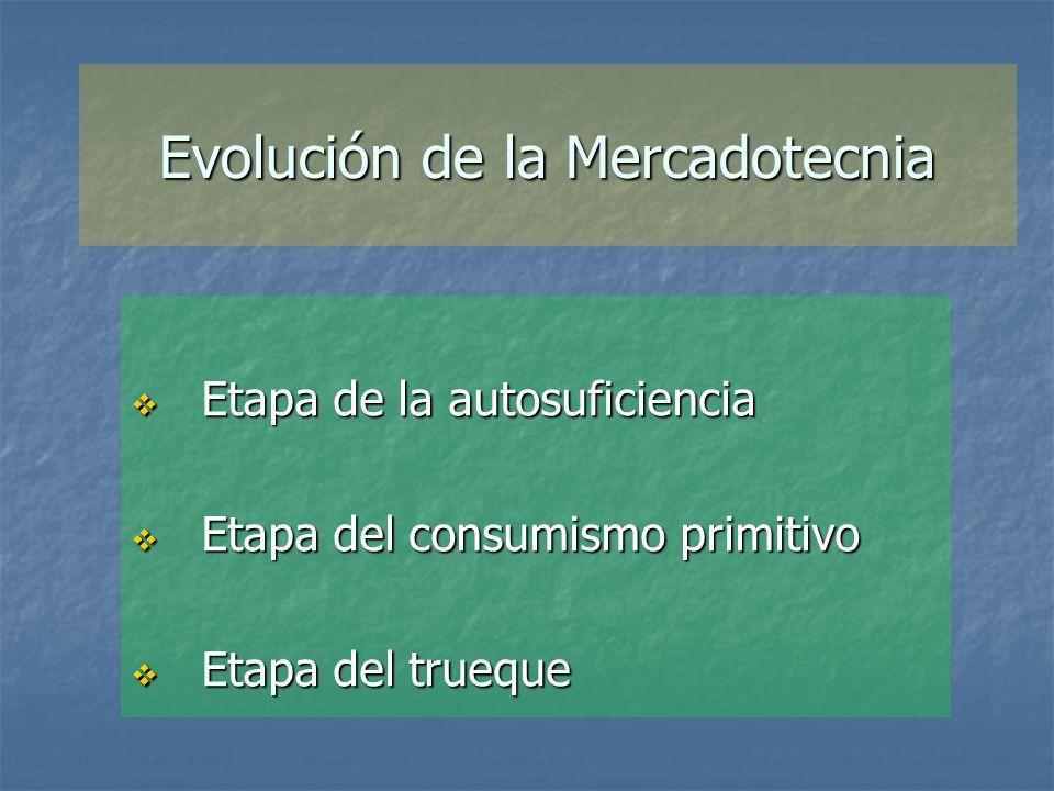 Evolución de la Mercadotecnia Etapa de la autosuficiencia Etapa de la autosuficiencia Etapa del consumismo primitivo Etapa del consumismo primitivo Et