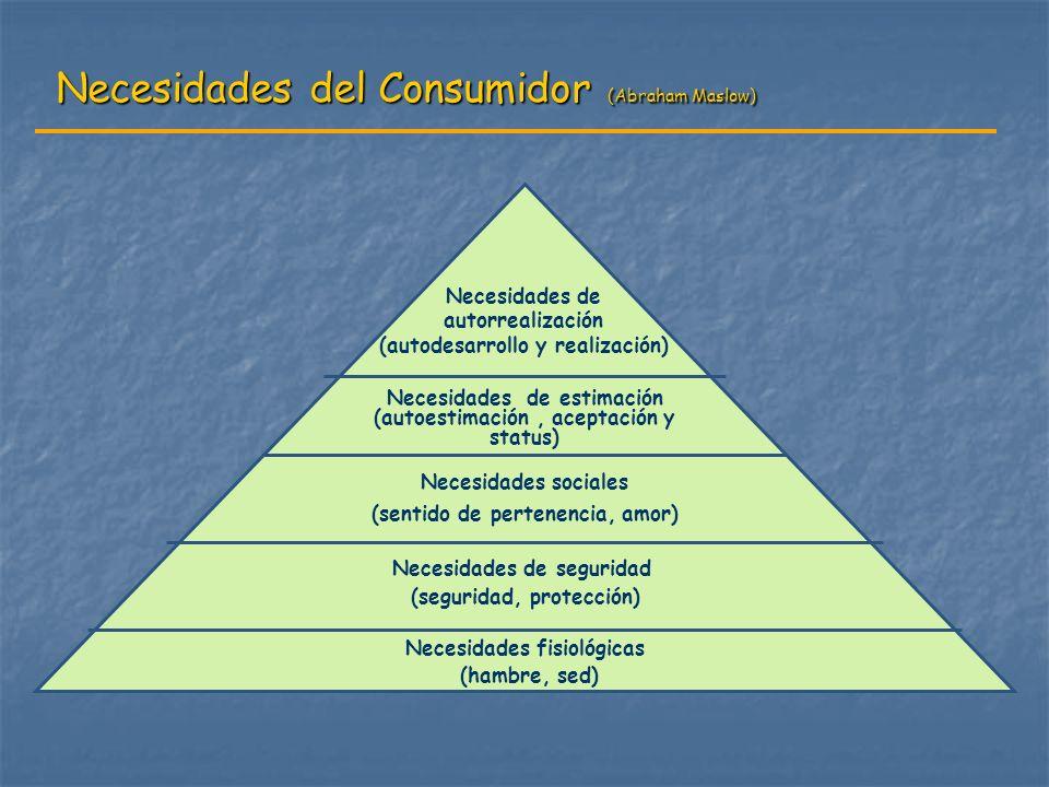 Necesidades del Consumidor (Abraham Maslow) Necesidades de autorrealización (autodesarrollo y realización) Necesidades de estimación (autoestimación, aceptación y status) Necesidades de seguridad (seguridad, protección) Necesidades sociales (sentido de pertenencia, amor) Necesidades fisiológicas (hambre, sed)