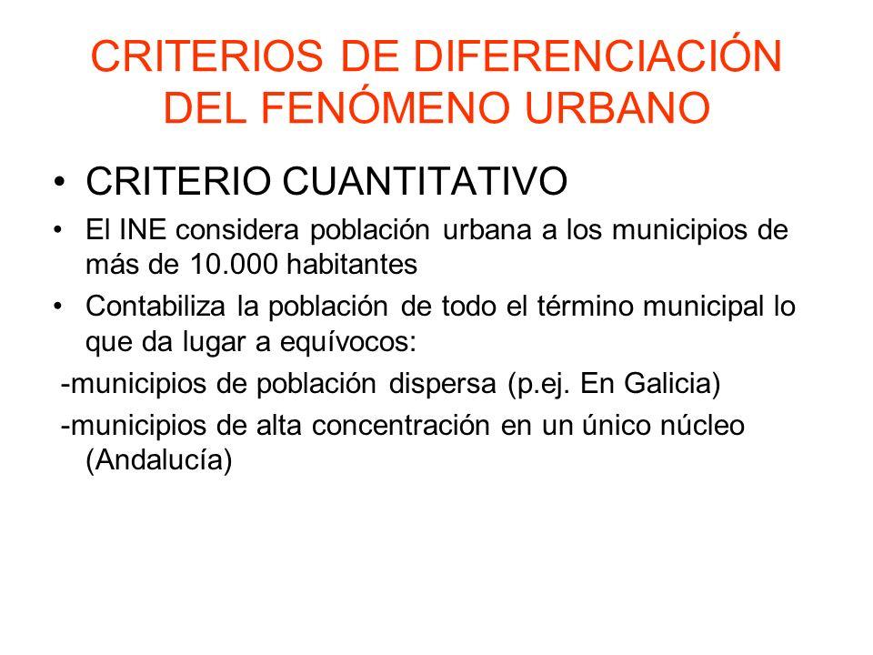 La Ciudad Lineal modelo de Arturo Soria, en Madrid