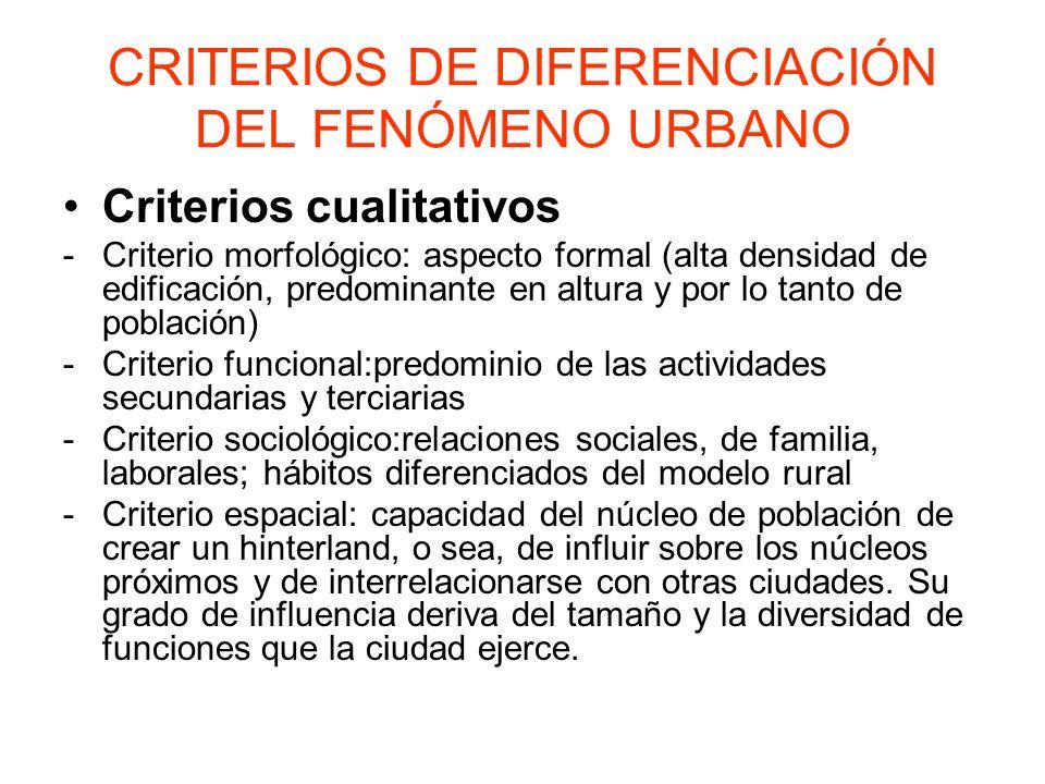 El crecimiento urbano puede realizarse de muchas formas: Por aglutinación: se añaden construcciones en la periferia, de forma más o menos circular, adaptándose a los obstáculos, o bien en forma de estrella siguiendo las vías de circulación.