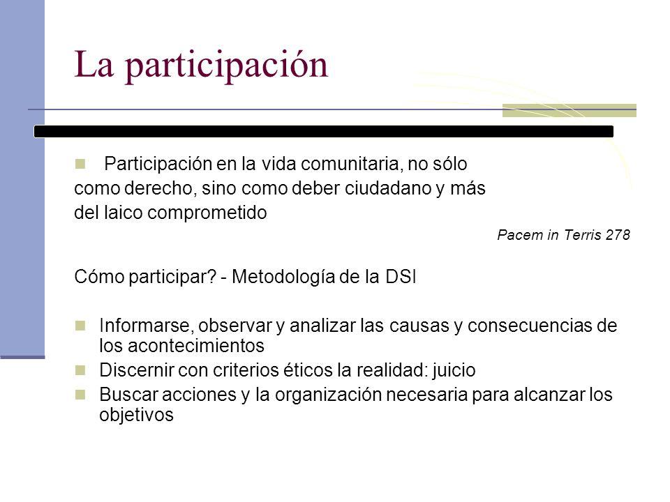 La participación Participación en la vida comunitaria, no sólo como derecho, sino como deber ciudadano y más del laico comprometido Pacem in Terris 27
