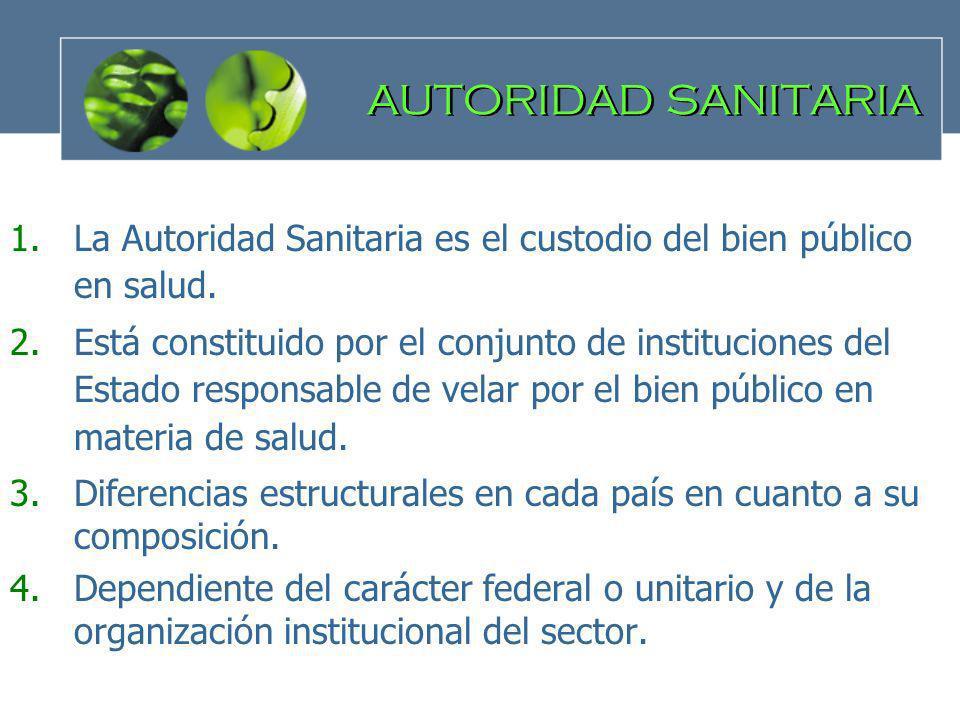 AUTORIDAD SANITARIA 1.La Autoridad Sanitaria es el custodio del bien público en salud. 2.Está constituido por el conjunto de instituciones del Estado
