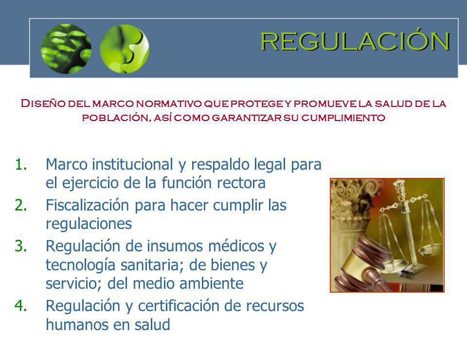REGULACIÓN 1.Marco institucional y respaldo legal para el ejercicio de la función rectora 2.Fiscalización para hacer cumplir las regulaciones 3.Regula