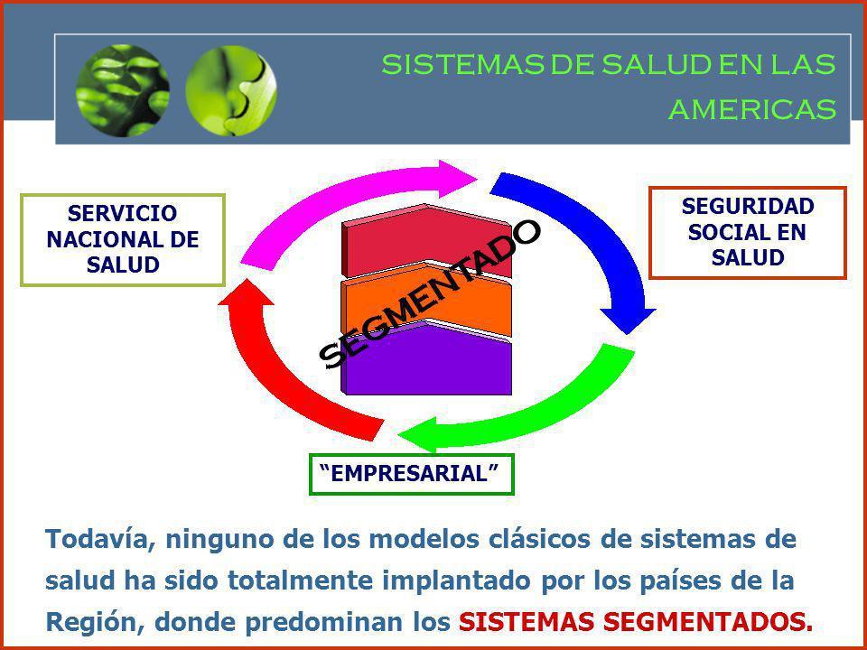 SERVICIO NACIONAL DE SALUD SEGURIDAD SOCIAL EN SALUD EMPRESARIAL SEGMENTADO SISTEMAS DE SALUD EN LAS AMERICAS Todavía, ninguno de los modelos clásicos