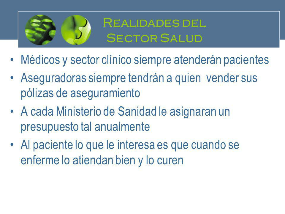 Realidades del Sector Salud Médicos y sector clínico siempre atenderán pacientes Aseguradoras siempre tendrán a quien vender sus pólizas de aseguramie