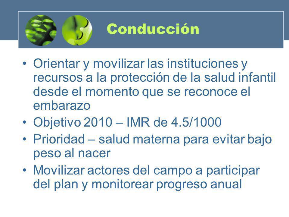 Conducción Orientar y movilizar las instituciones y recursos a la protección de la salud infantil desde el momento que se reconoce el embarazo Objetiv