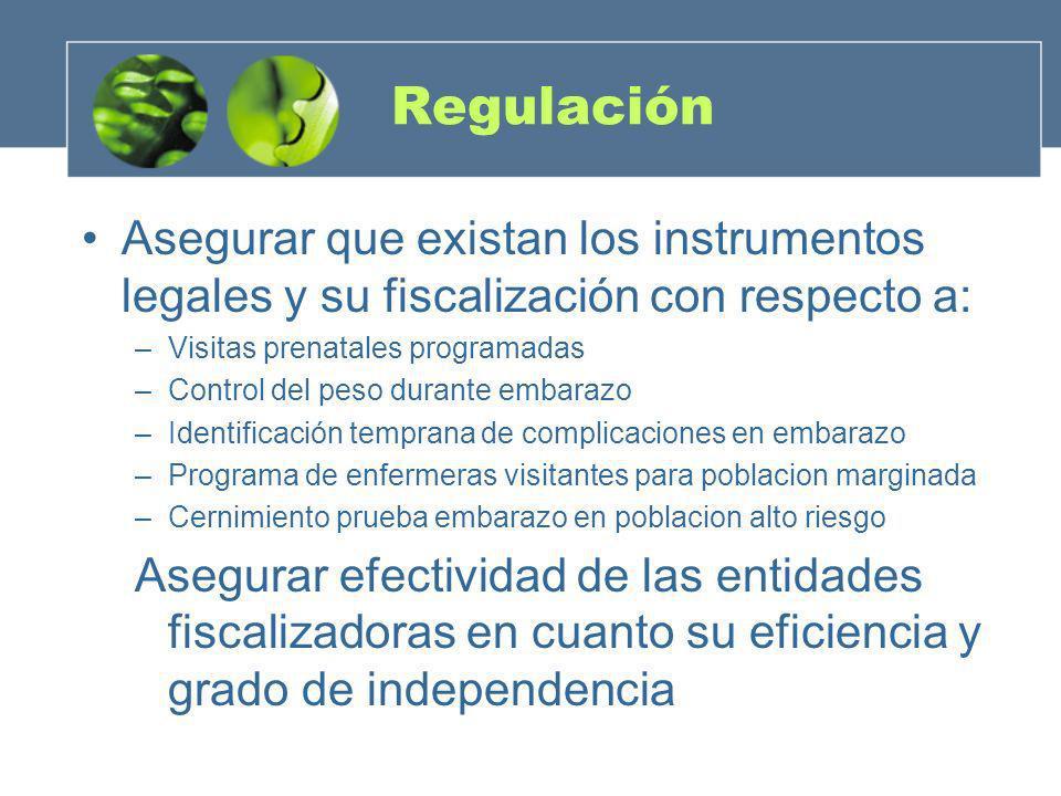 Regulación Asegurar que existan los instrumentos legales y su fiscalización con respecto a: –Visitas prenatales programadas –Control del peso durante
