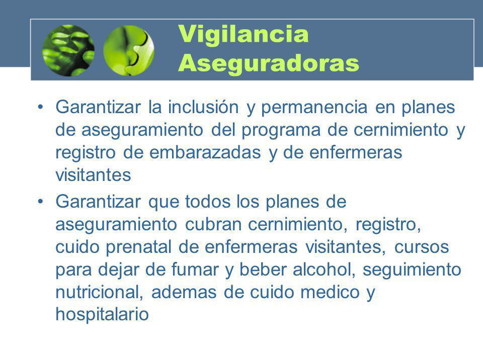 Vigilancia Aseguradoras Garantizar la inclusión y permanencia en planes de aseguramiento del programa de cernimiento y registro de embarazadas y de en