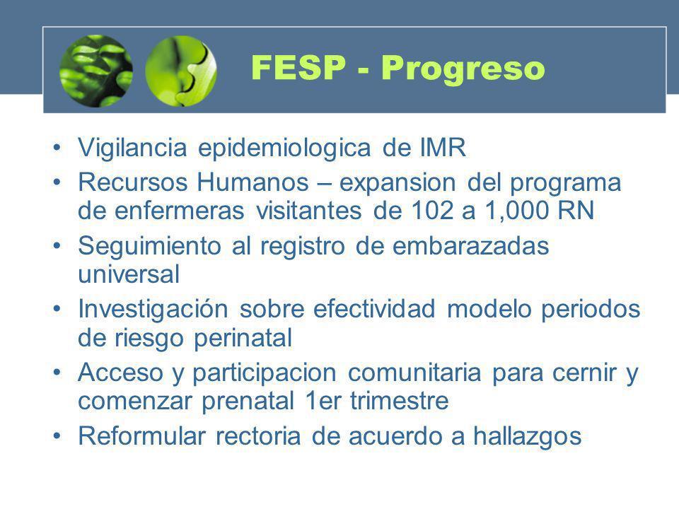 FESP - Progreso Vigilancia epidemiologica de IMR Recursos Humanos – expansion del programa de enfermeras visitantes de 102 a 1,000 RN Seguimiento al r