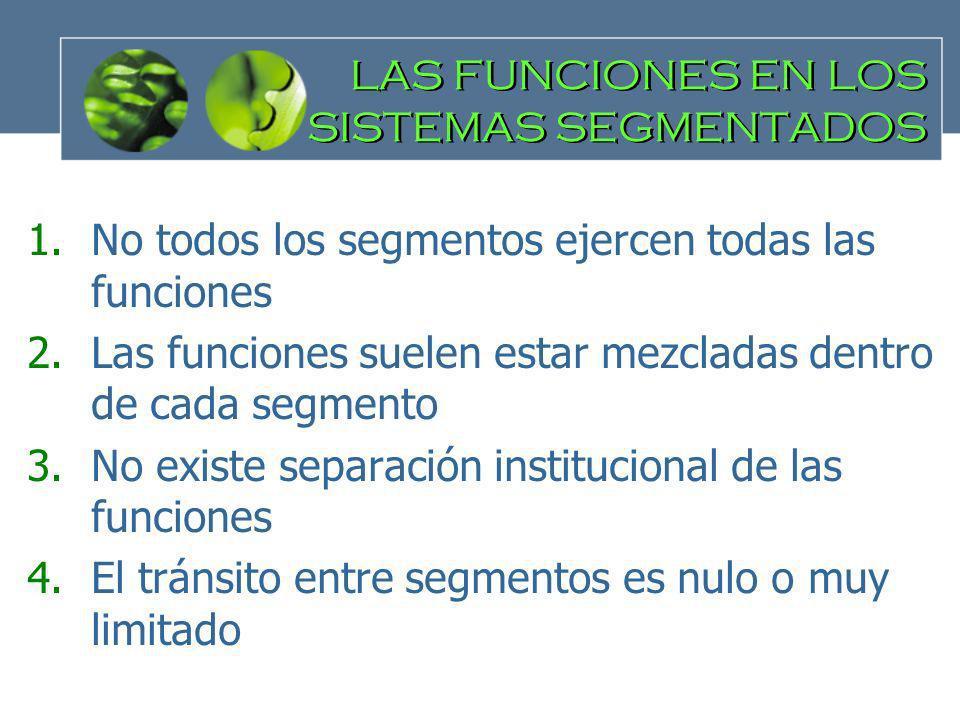LAS FUNCIONES EN LOS SISTEMAS SEGMENTADOS 1.No todos los segmentos ejercen todas las funciones 2.Las funciones suelen estar mezcladas dentro de cada s