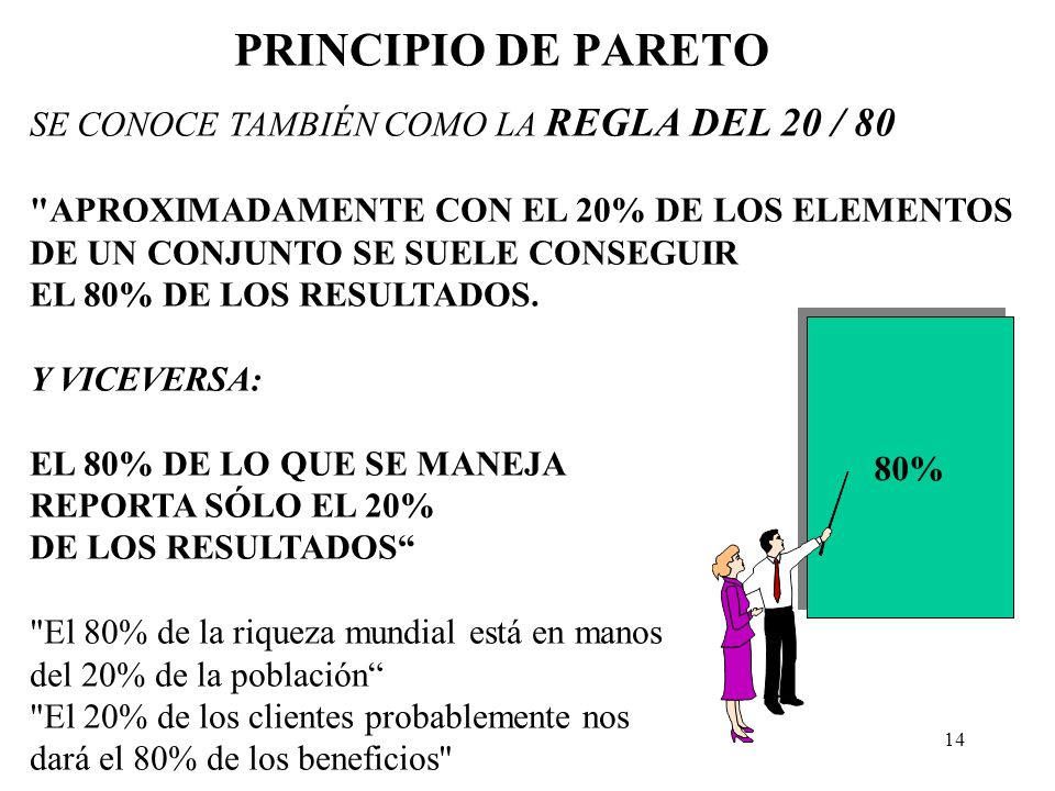 13 LA IMPORTANCIA DE LA PLANIFICACIÓN EJECUCIÓNEJECUCIÓN PLANIFICA TU TRABAJO Y TRABAJA TU PLAN PARA MEJORARLO EJECUCIÓNEJECUCIÓN EJECUCIÓNEJECUCIÓN P