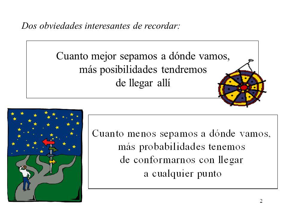 1 GESTIÓN DEL TIEMPO (Cómo organizarse bien y optimizarlo) Mayo 2005 Antonio Llorente Simón