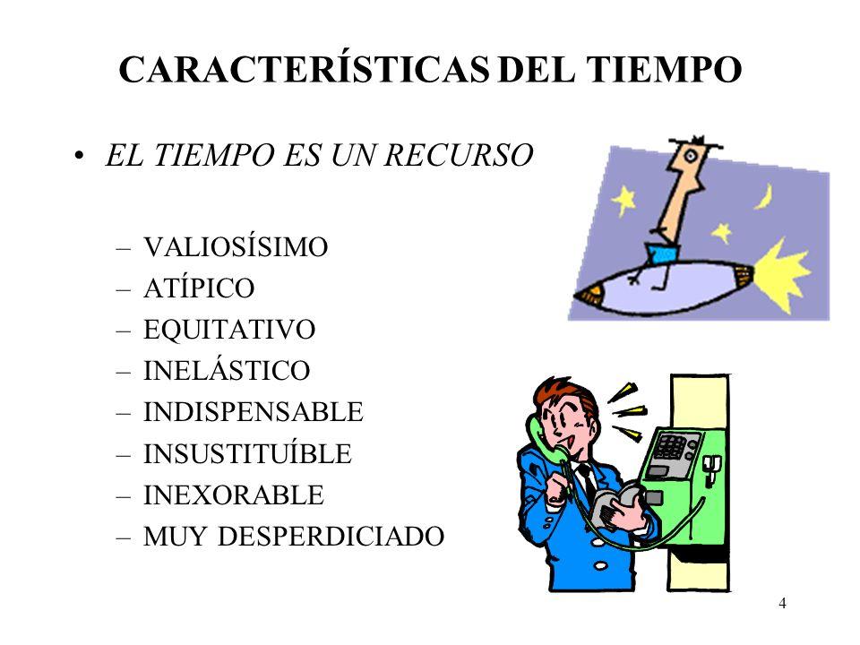 3 CARACTERÍSTICAS QUE HAN DE REUNIR LOS OBJETIVOS AMBICIOSOS REALISTAS CONCRETOS COMPRENSIBLES TEMPORALES COHERENTES ESCRITOS VISIBLES ASUMIDOS