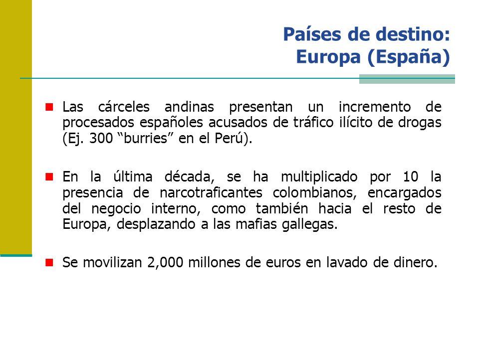 Países de destino: Europa (España) Las cárceles andinas presentan un incremento de procesados españoles acusados de tráfico ilícito de drogas (Ej. 300