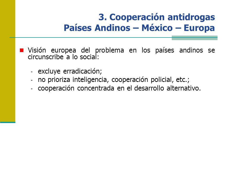 Visión europea del problema en los países andinos se circunscribe a lo social: - excluye erradicación; - no prioriza inteligencia, cooperación policia