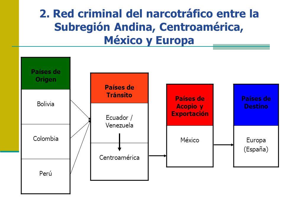 Países de Origen: Subregión Andina (Bolivia, Colombia y Perú) Los mayores productores mundiales de cocaína se encuentran en esta región: Colombia: 430Tm, Perú: 302Tm y Bolivia: 113Tm (2008).