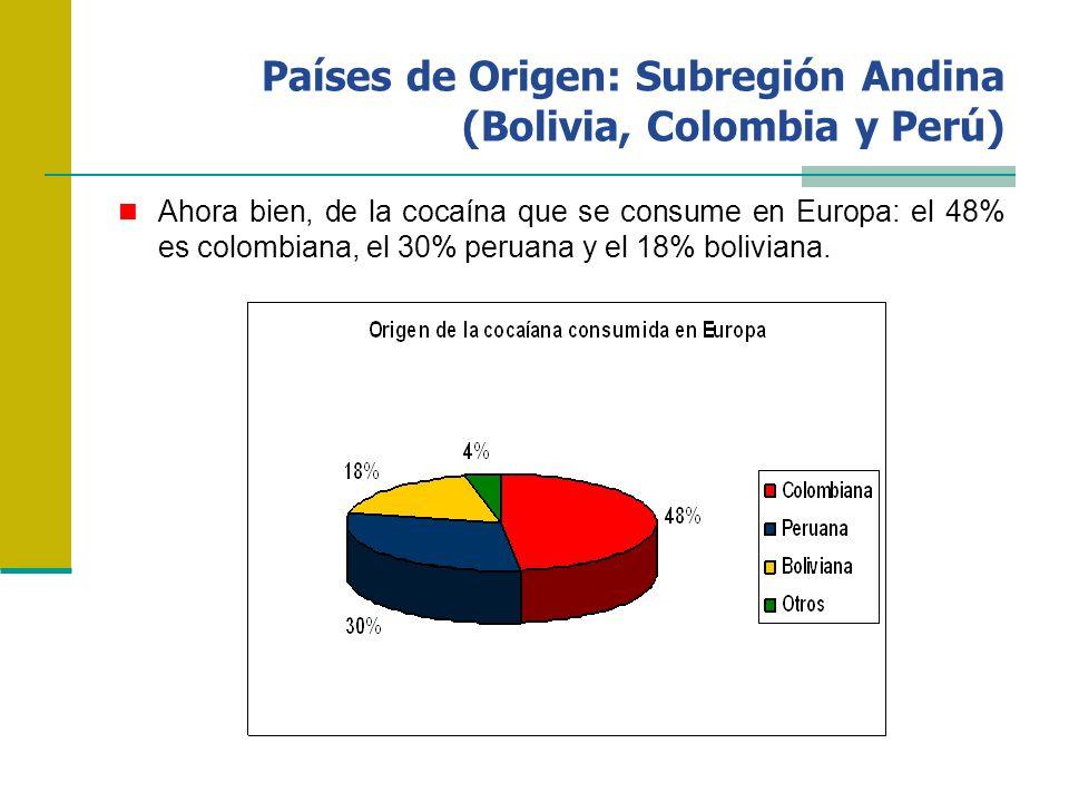 Países de Origen: Subregión Andina (Bolivia, Colombia y Perú) Ahora bien, de la cocaína que se consume en Europa: el 48% es colombiana, el 30% peruana