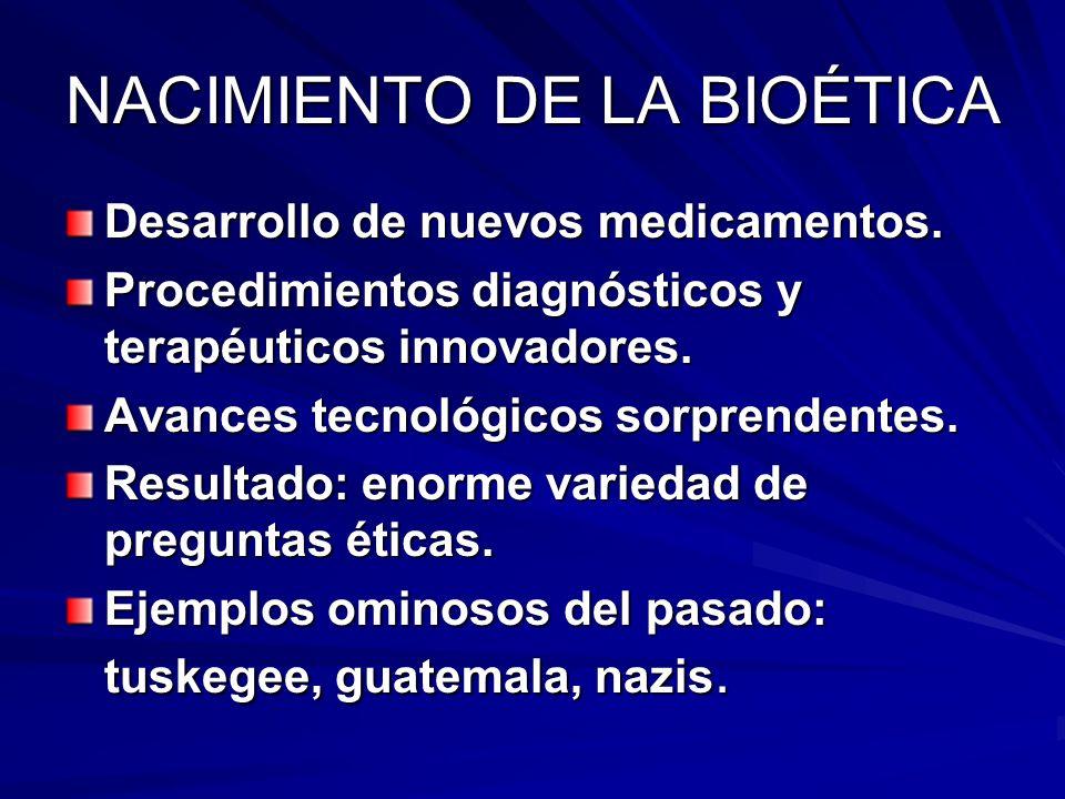NACIMIENTO DE LA BIOÉTICA Desarrollo de nuevos medicamentos.