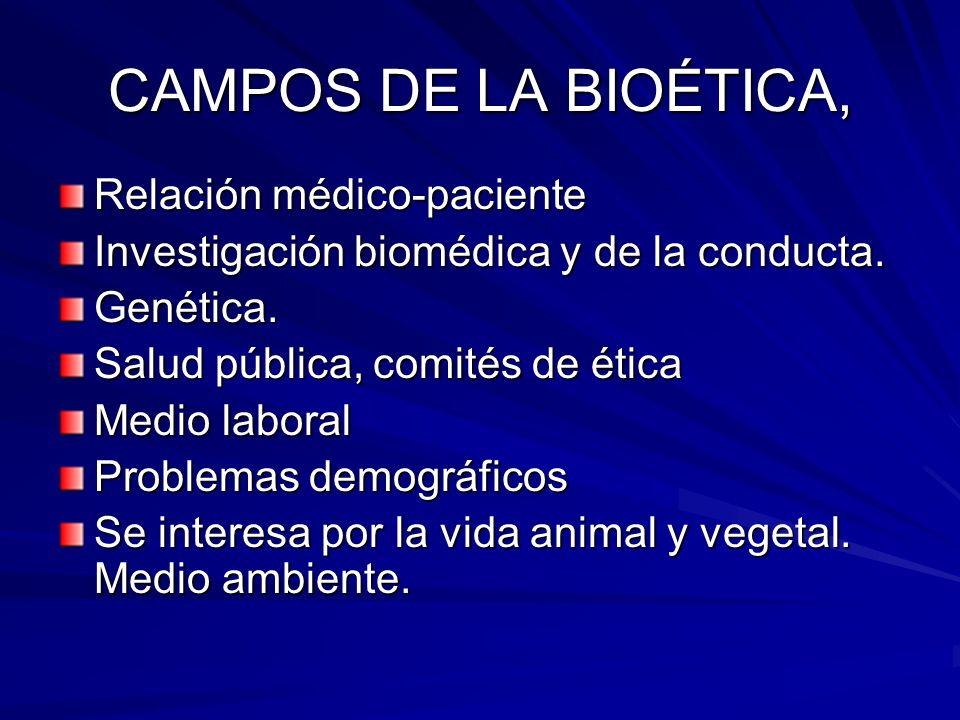 CAMPOS DE LA BIOÉTICA, Relación médico-paciente Investigación biomédica y de la conducta.
