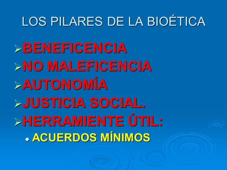 LOS PILARES DE LA BIOÉTICA BENEFICENCIA BENEFICENCIA NO MALEFICENCIA NO MALEFICENCIA AUTONOMÍA AUTONOMÍA JUSTICIA SOCIAL.