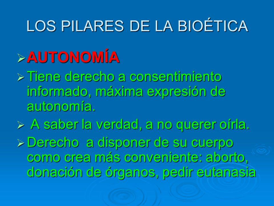 LOS PILARES DE LA BIOÉTICA AUTONOMÍA AUTONOMÍA Tiene derecho a consentimiento informado, máxima expresión de autonomía.