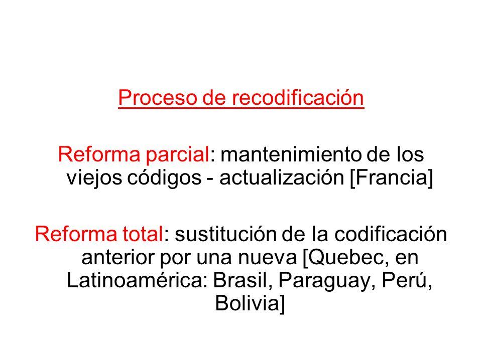 Proceso de recodificación Reforma parcial: mantenimiento de los viejos códigos - actualización [Francia] Reforma total: sustitución de la codificación