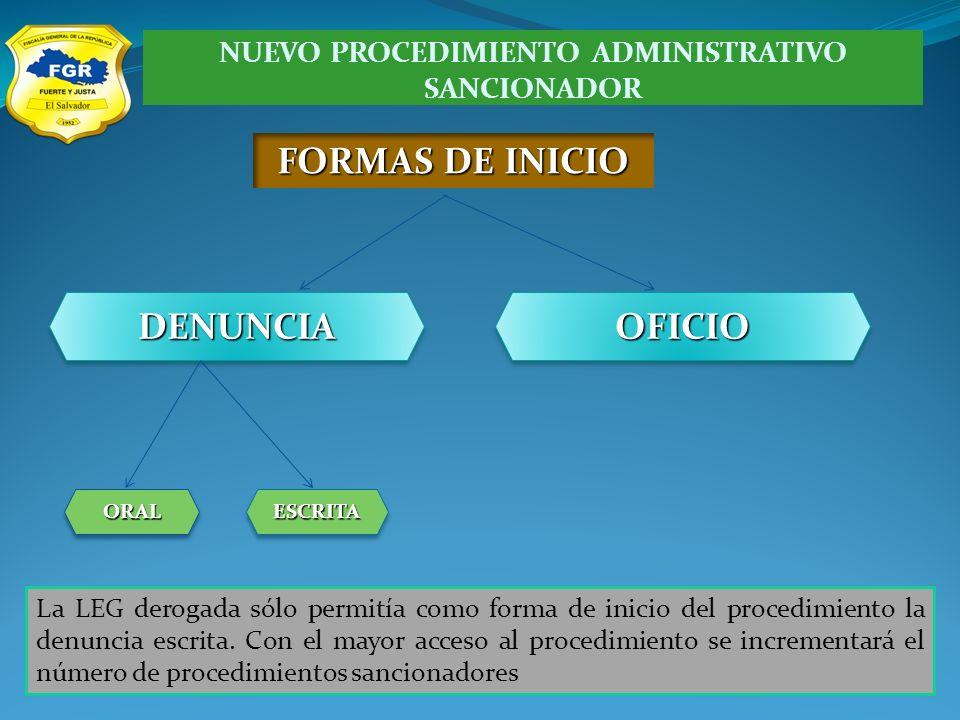 NUEVO PROCEDIMIENTO ADMINISTRATIVO SANCIONADOR FORMAS DE INICIO DENUNCIADENUNCIAOFICIOOFICIO ORALORALESCRITAESCRITA La LEG derogada sólo permitía como