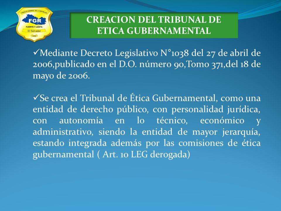 PROHIBICIONES ÉTICAS (Art.