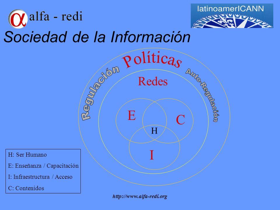 http://www.alfa-redi.org Sociedad de la Información Redes E C I H H: Ser Humano E: Enseñanza / Capacitación I: Infraestructura / Acceso C: Contenidos