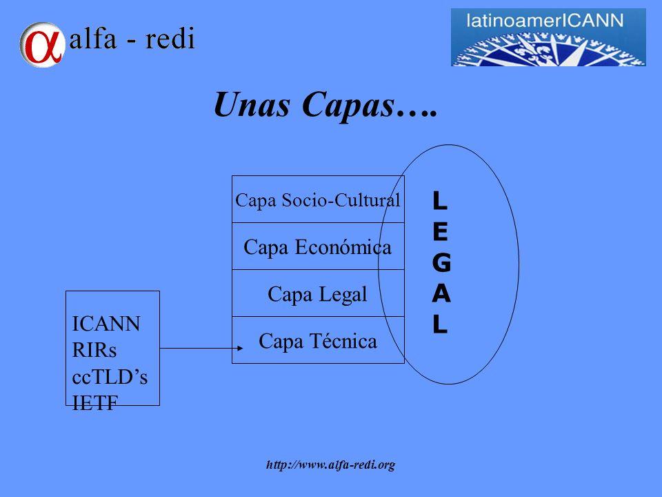http://www.alfa-redi.org Unas Capas….