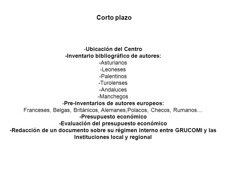 -Ubicación del Centro -Inventario bibliográfico de autores: -Asturianos -Leoneses -Palentinos -Turolenses -Andaluces -Manchegos -Pre-inventarios de au
