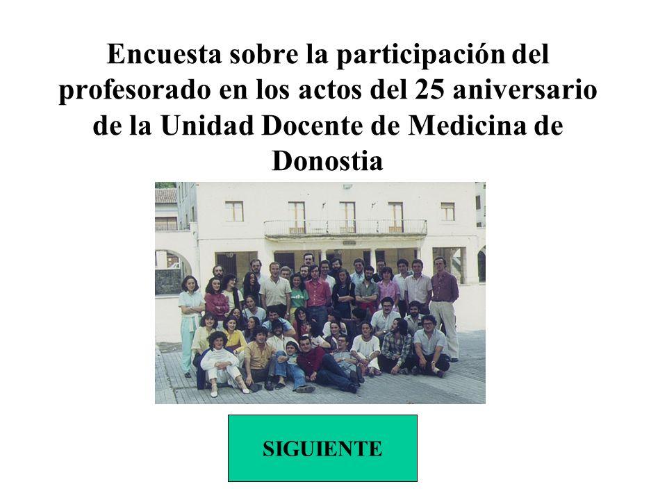 Encuesta sobre la participación del profesorado en los actos del 25 aniversario de la Unidad Docente de Medicina de Donostia SIGUIENTE