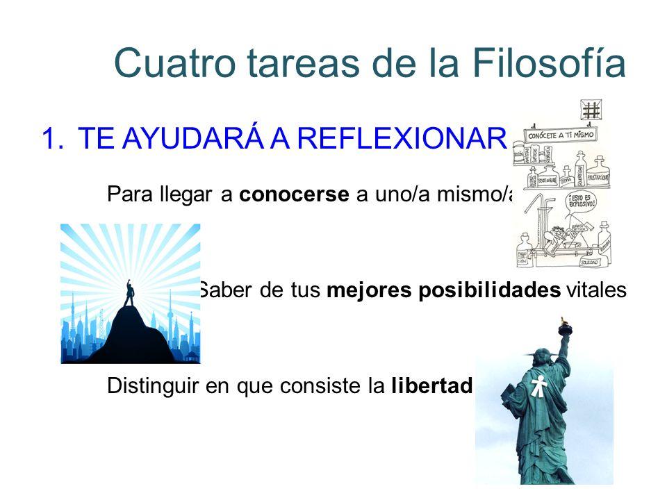 Cuatro tareas de la Filosofía 1.TE AYUDARÁ A REFLEXIONAR Para llegar a conocerse a uno/a mismo/a Saber de tus mejores posibilidades vitales Distinguir en que consiste la libertad