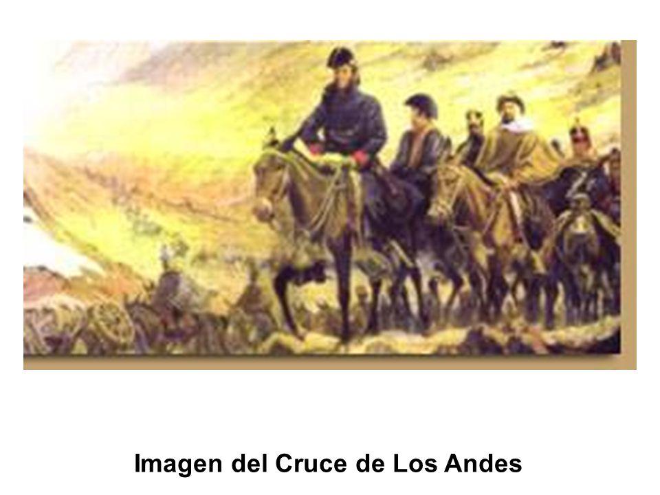 Imagen del Cruce de Los Andes