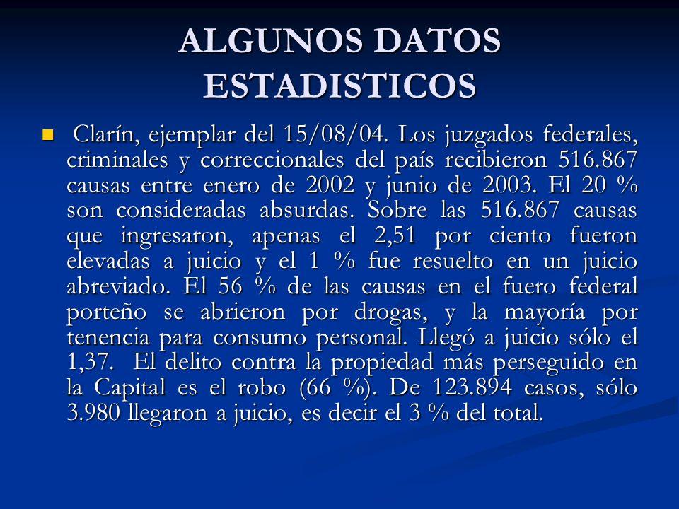 ALGUNOS DATOS ESTADISTICOS Clarín, ejemplar del 15/08/04.