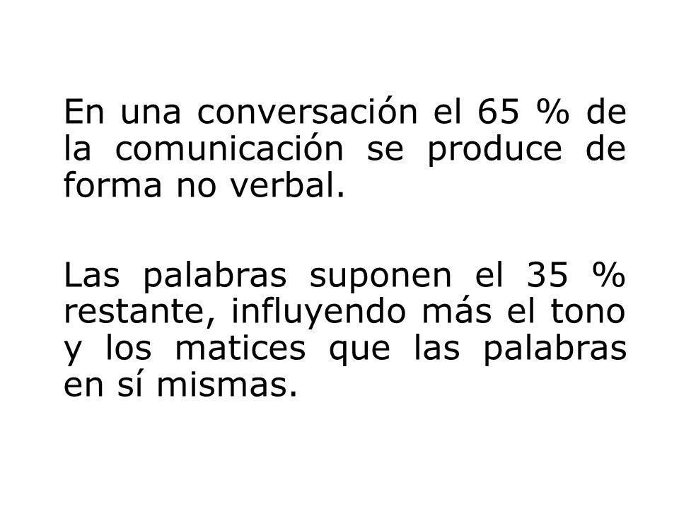 En una conversación el 65 % de la comunicación se produce de forma no verbal.