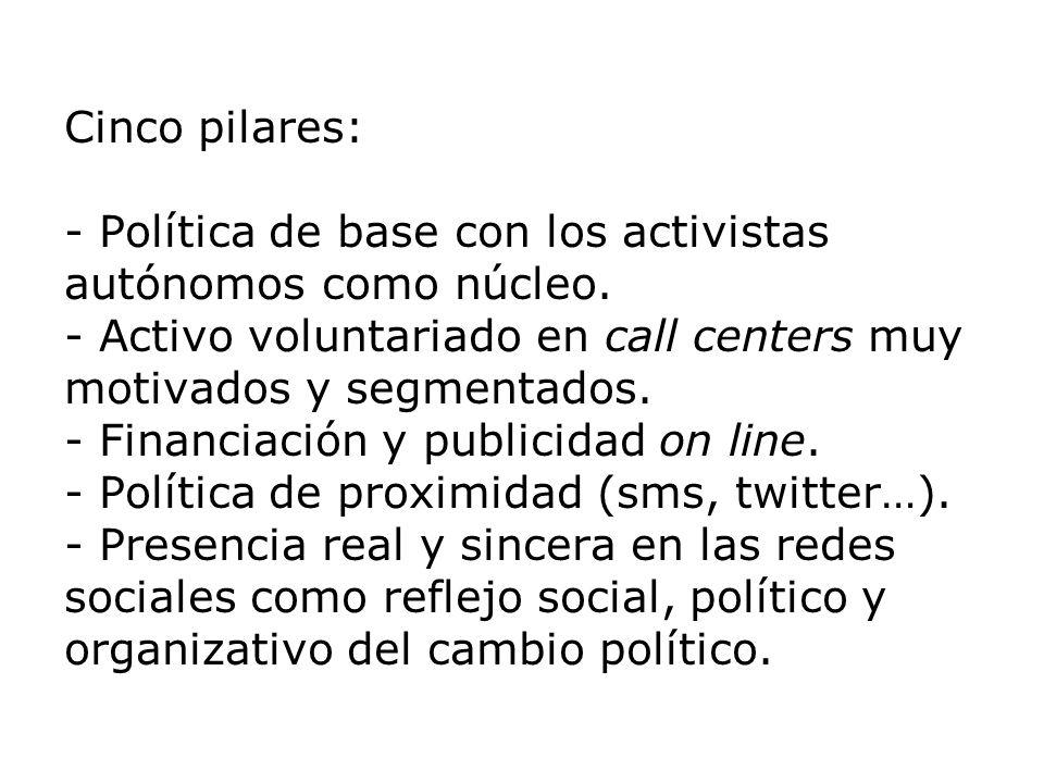 Cinco pilares: - Política de base con los activistas autónomos como núcleo. - Activo voluntariado en call centers muy motivados y segmentados. - Finan