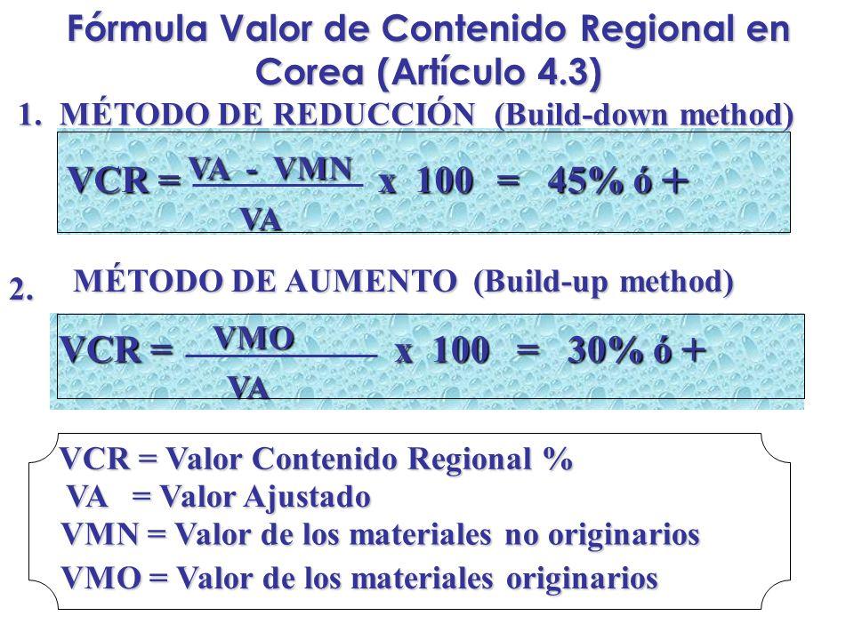 VCR = VMO x 100 = 30% ó + VA VA VCR = VA - VMN x 100 = 45% ó + VA VA 1. MÉTODO DE REDUCCIÓN (Build-down method) 1. MÉTODO DE REDUCCIÓN (Build-down met