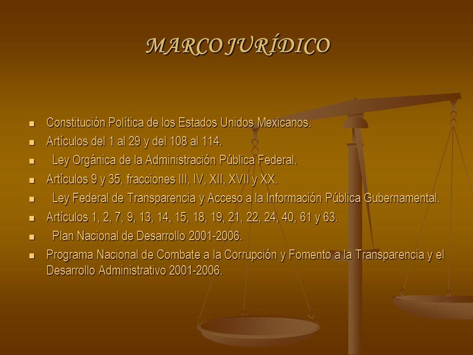 MARCO JURÍDICO Constitución Política de los Estados Unidos Mexicanos.