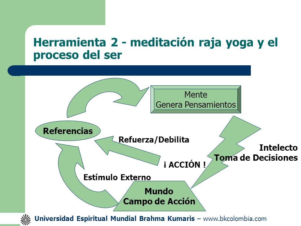 Universidad Espiritual Mundial Brahma Kumaris – www.bkcolombia.com Herramienta 2 - meditación raja yoga y el proceso del ser Mundo Campo de Acción Estímulo Externo Referencias Mente Genera Pensamientos Intelecto Toma de Decisiones ¡ ACCIÓN .