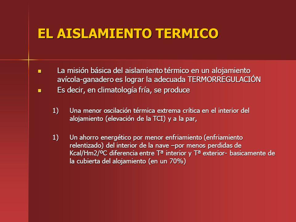EL AISLAMIENTO TERMICO La misión básica del aislamiento térmico en un alojamiento avícola-ganadero es lograr la adecuada TERMORREGULACIÓN La misión bá