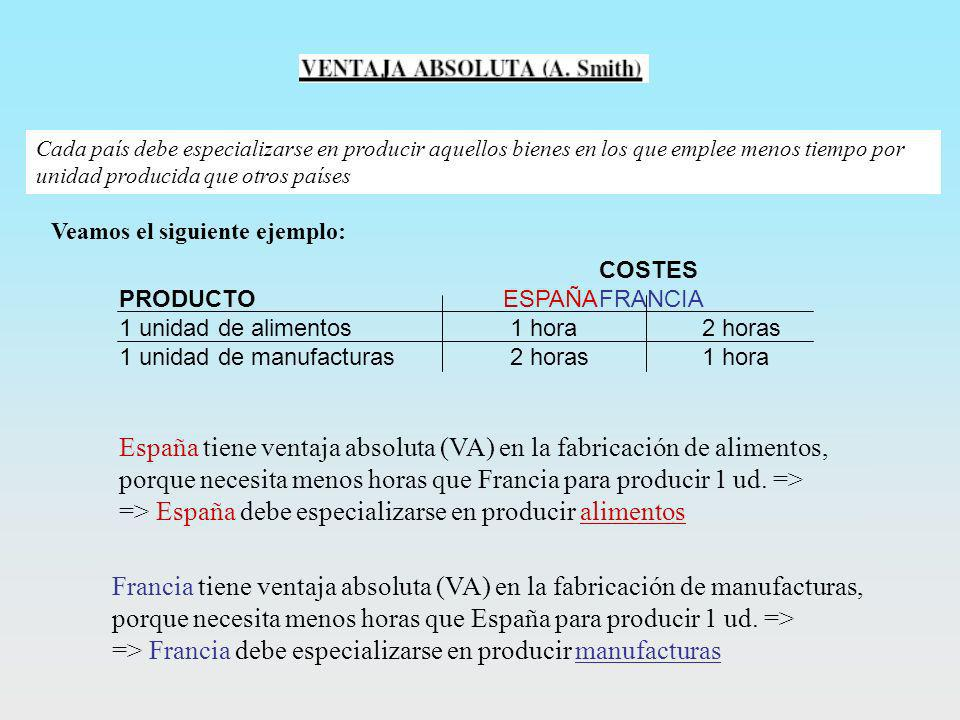 España tiene ventaja absoluta (VA) en la fabricación de alimentos, porque necesita menos horas que Francia para producir 1 ud. => => España debe espec