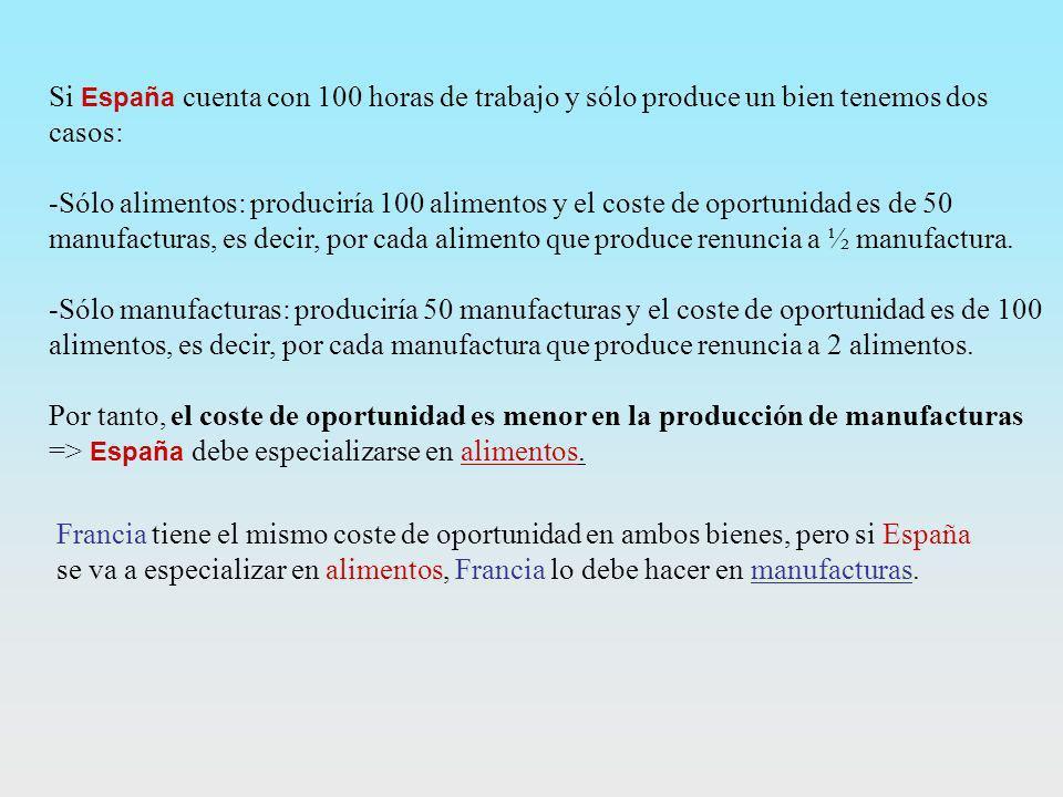 Si España cuenta con 100 horas de trabajo y sólo produce un bien tenemos dos casos: -Sólo alimentos: produciría 100 alimentos y el coste de oportunida