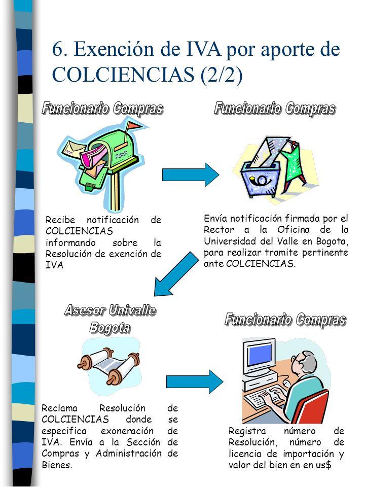 6. Exención de IVA por aporte de COLCIENCIAS (2/2) Recibe notificación de COLCIENCIAS informando sobre la Resolución de exención de IVA Envía notifica