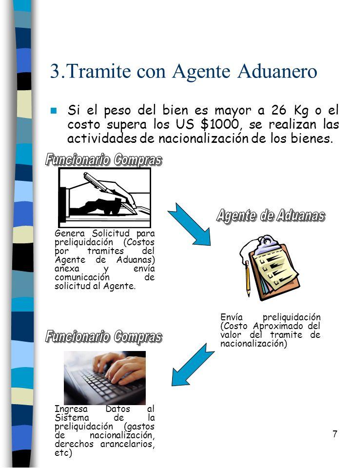 7 3.Tramite con Agente Aduanero Si el peso del bien es mayor a 26 Kg o el costo supera los US $1000, se realizan las actividades de nacionalización de los bienes.