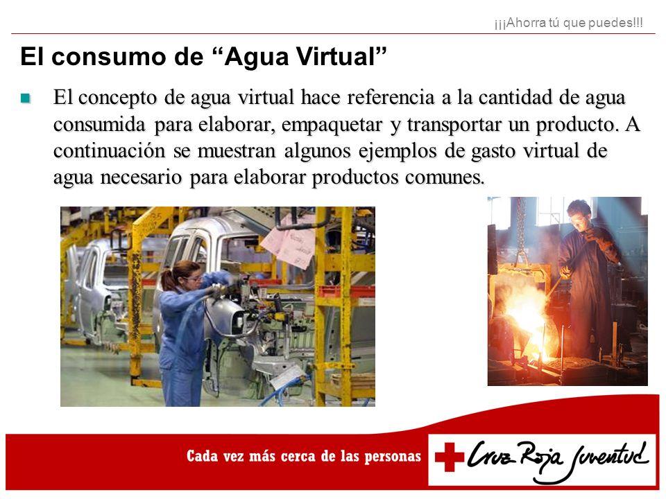 El consumo de Agua Virtual El concepto de agua virtual hace referencia a la cantidad de agua consumida para elaborar, empaquetar y transportar un prod