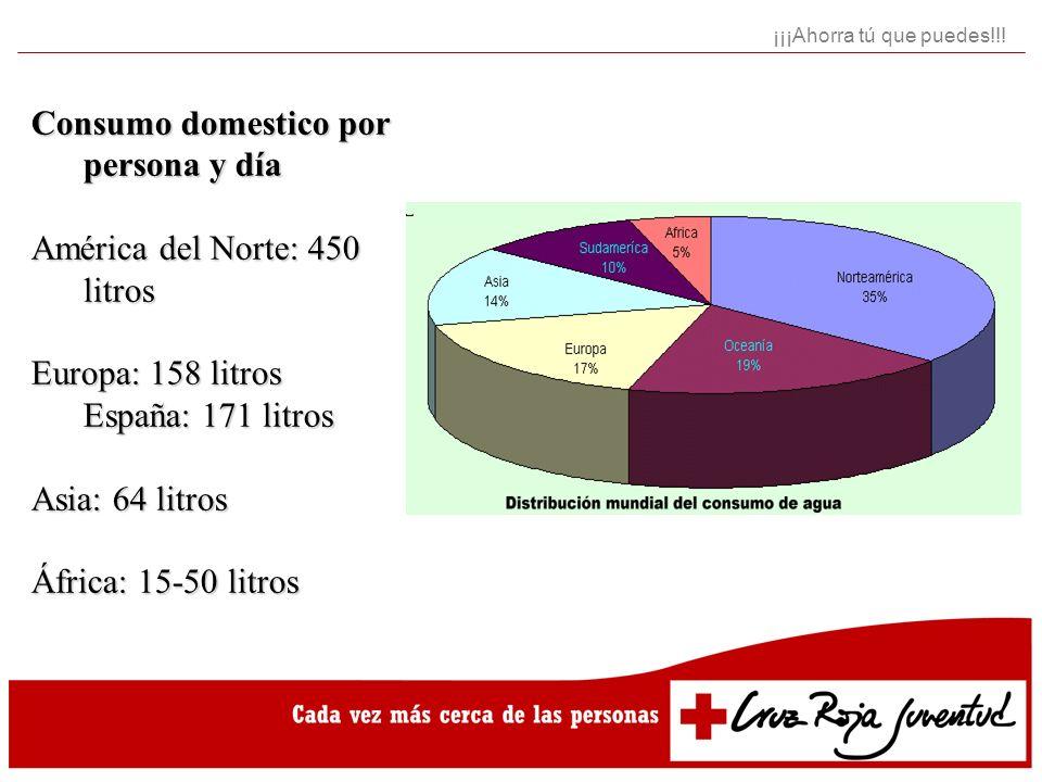 Consumo domestico por persona y día América del Norte: 450 litros Europa: 158 litros España: 171 litros Asia: 64 litros África: 15-50 litros ¡¡¡Ahorra