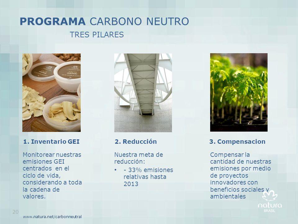 PROGRAMA CARBONO NEUTRO TRES PILARES www.natura.net/carbonneutral Nuestra meta de reducción: - 33% emisiones relativas hasta 2013 Compensar la cantida